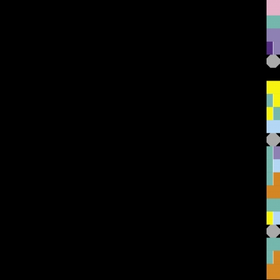 New Order (Нью Ордер): Blue Monday